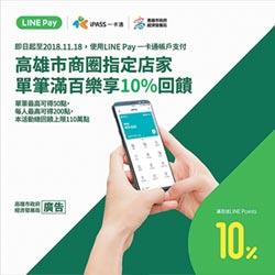 19商圈LINE Pay 滿百回饋10%