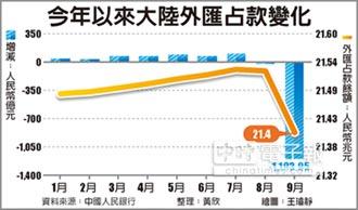 陸9月外匯占款 大減千億