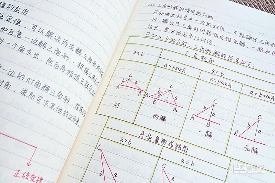 淘寶網販售的數學科「學霸筆記」。(取自淘寶網)