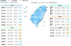 東北季風減弱 降雨緩和溫度略升