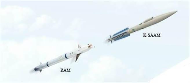 韓國軍方打算用自製的K-SAAM取代外購的RAM。(圖/LIG-NEX1)