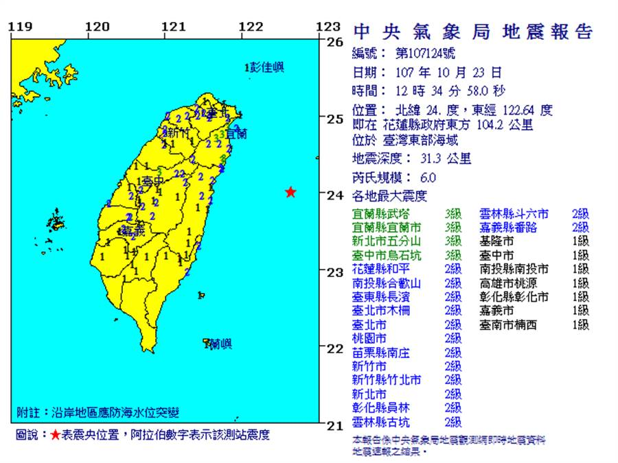 12:34東部海域有感地震。(翻攝中央氣象局)
