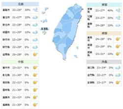 《立綱氣象戰》日夜溫差大 北部山區、東半部有短暫雨
