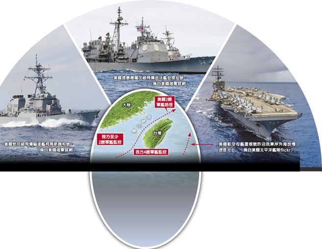 台海動盪 擠滿軍艦