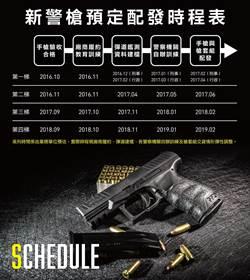 警用新手槍華瑟PPQ M2採購時序表