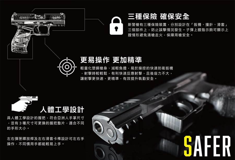 警政署為華瑟新手槍製作廣告宣揚新槍的全安性,還特別點出子彈上膛器的新功能。〔謝明俊翻攝〕