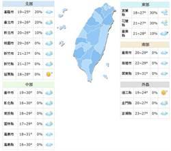 《立綱氣象戰》東北季風影響早晚偏涼 玉兔颱風接近北東有雨