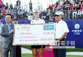 裙襬搖搖LPGA台灣錦標賽落幕 中國信託挺高球 台選手表現佳