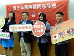 國際觀調查;8成大學生考慮到東南亞就學或工作