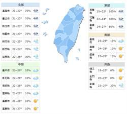 《立綱氣象戰》東北風影響早晚偏涼 未來三天北部恐有豪大雨
