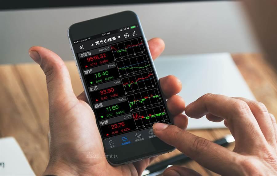 三竹股市APP專利大字走勢功能讓投資用戶「掌握」先機