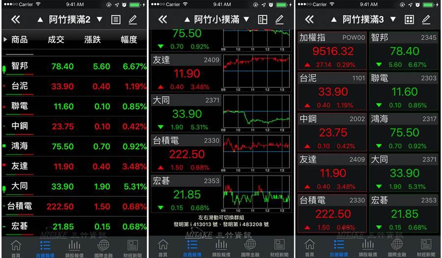 三竹股市APP自選股報價清單模式(左)、大字走勢(中)及大字報價模式(右)功能畫面