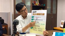 陳其邁與住宅聯盟會談 承諾提供可負擔住宅政策