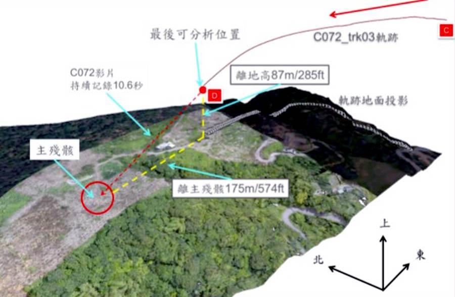 圖為飛航軌跡與事故現場套疊圖。(飛安會提供)
