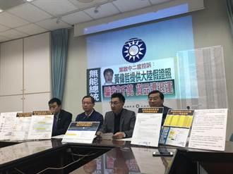 台南》大創供應商再控黃偉哲騙取3千萬 藍委要求退選