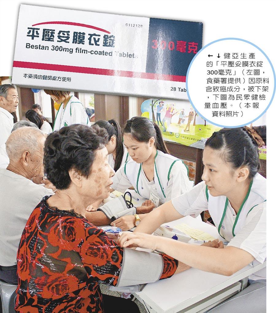 健亞生產的「平壓妥膜衣錠300毫克」(上圖,食藥署提供)因原料含致癌成分,被下架,下圖為民眾健檢量血壓。(本報 資料照片)