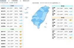東北季風減弱雨勢趨緩 中南部溫差大