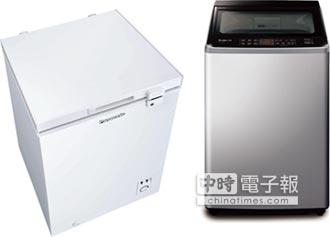 Panasonic洗衣機、冷凍櫃 節能好評