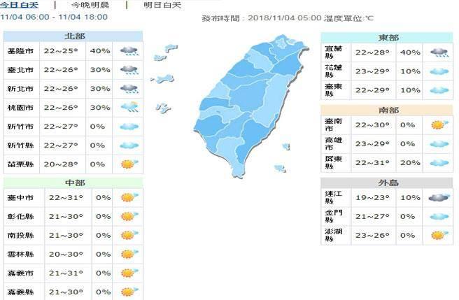 東北季風減弱 雨勢趨緩(圖/中央氣象局)