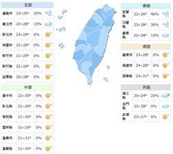《立綱氣象戰》日夜溫差大 北台灣短暫陣雨