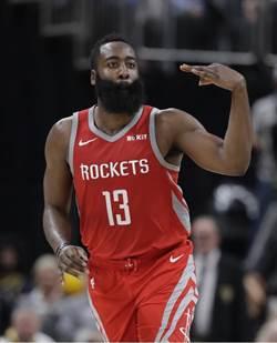 NBA》哈登狂砍40分 火箭奪主場首勝