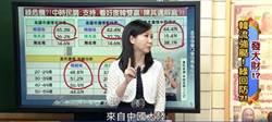 高雄》韓國瑜YT發燒影片霸榜 陳凝觀指大陸IP貢獻的被罵翻