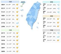 《立綱氣象戰》把握晴朗好天氣!週五東北風增強