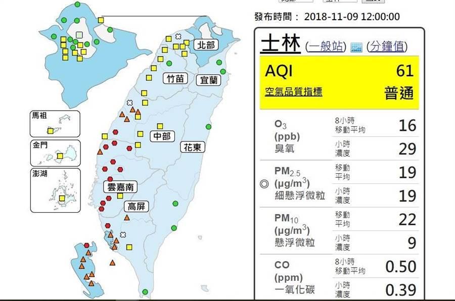 東北風今天報到,但中南部空氣品質仍差。(圖/取自環保署網站)