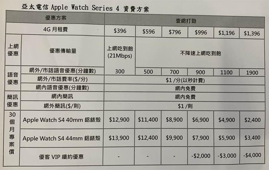 亞太電信Apple Watch Series 4資費。(圖/黃慧雯攝)