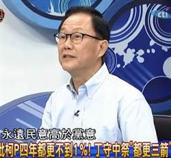 台北》北巿長辯論下午1時登場 丁守中先熱身:改變台北城市風貌