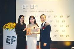 我EF英語能力指標 跌至全球第48