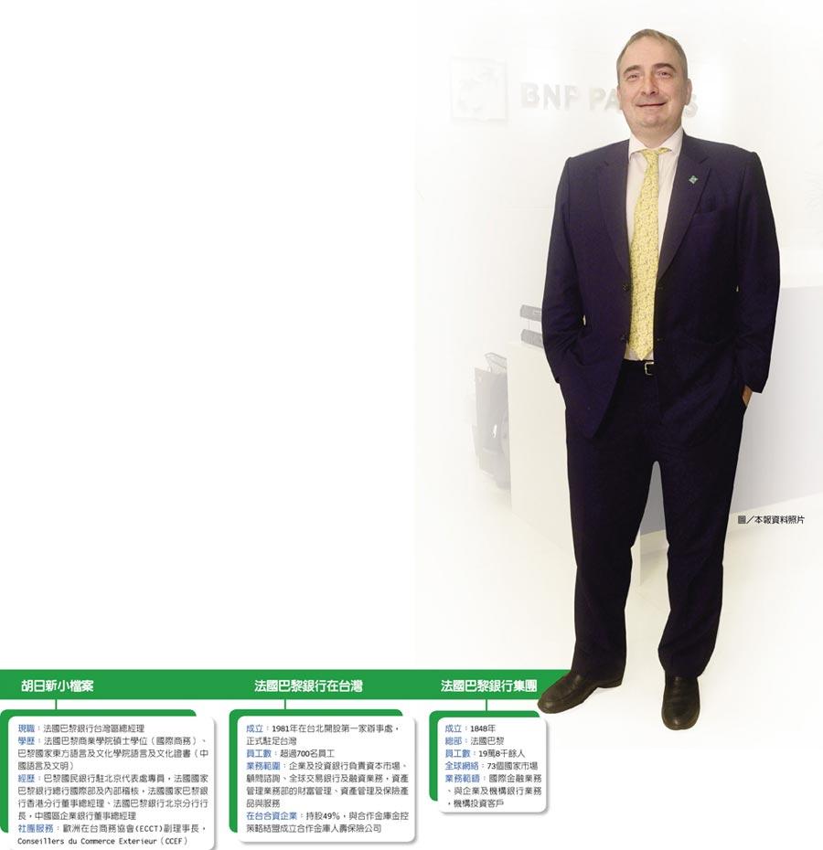 胡日新小檔案、法國巴黎銀行在台灣、法國巴黎銀行集團