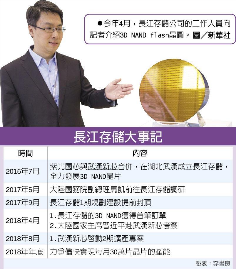 今年4月,長江存儲公司的工作人員向記者介紹3D NAND flash晶圓。圖/新華社