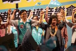 高雄》陳其邁轟韓國瑜:國民黨才自以為高雄人的爸爸