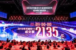 天貓雙11十周年 創下輝煌營業額2135億人民幣
