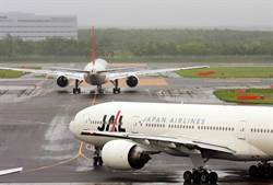 太恐怖了!日航12位機師因飲酒過量延誤航班