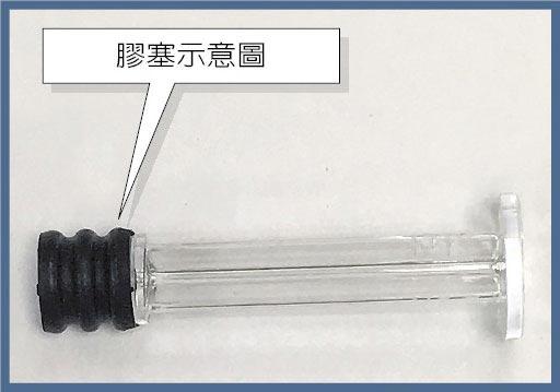 食藥署昨(16日)表示,根據賽諾菲原廠報告,在疫苗藥劑中檢出硫化合物,推測原因為針筒中用於防止疫苗外漏的膠塞。(疾管署提供)