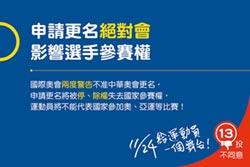 反正名公投 中華奧會強烈表態