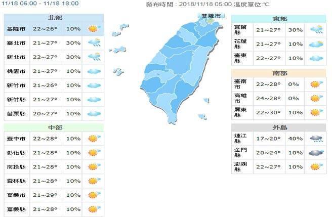 隨著鋒面接近,下半天起水氣增加(圖/中央氣象局)