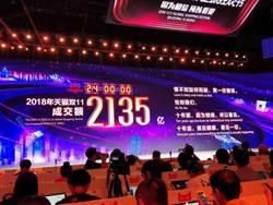 《雙11的激情過後,台灣品牌的能見度在哪裡?》