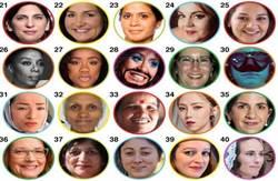 全球年度百大影響力女性 華語藝人只有她入選