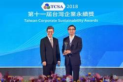 台灣大勇奪2018《台灣企業永續獎》八項大獎