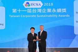 企業永續獲肯定  台新金摘「企業永續獎」四項大獎