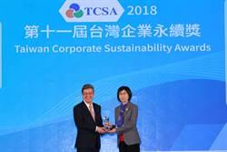 東元電機連續5年獲頒台灣企業永續獎