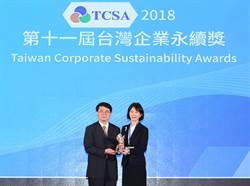 中華開發金控永續績效成果斐然 榮獲2018台灣企業永續獎肯定