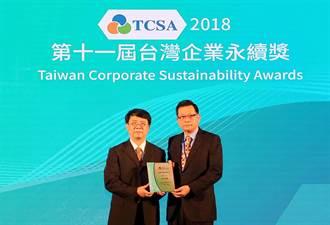 崇越科技榮獲台灣企業永續報告金獎及社會共融獎等雙料大獎