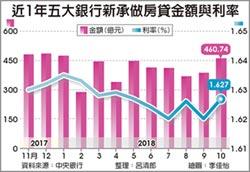 五大銀行 10月新增房貸 9個月新高