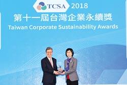 2018台灣企業永續獎-東元電機 連5年獲企業永續獎