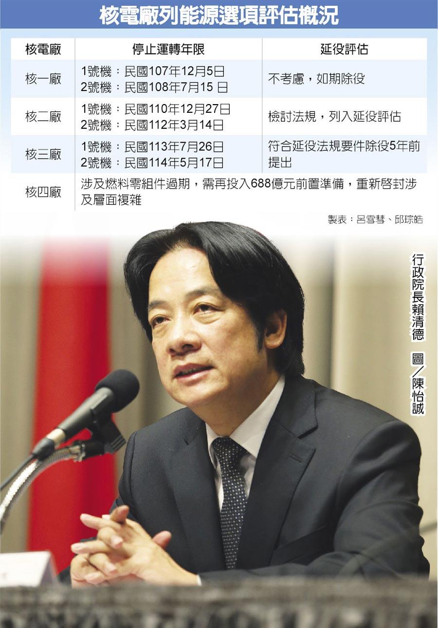 核電廠列能源選項評估概況  行政院長賴清德 圖/陳怡誠