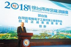 徐台金龍湖峰會 共拓產業藍海